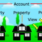 google analytics accounts properties and views